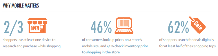 Shopping Cart Mobile App Developers